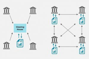 What is the blockchain - The blockchain explained